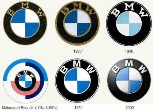 BMW Logo History – BMW Logos during the BMW brand history