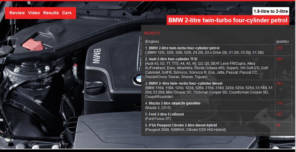 BMW engine of the year winner