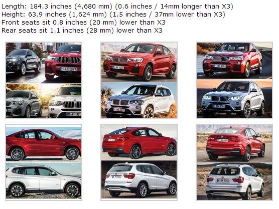 BMW X4 Dimensions