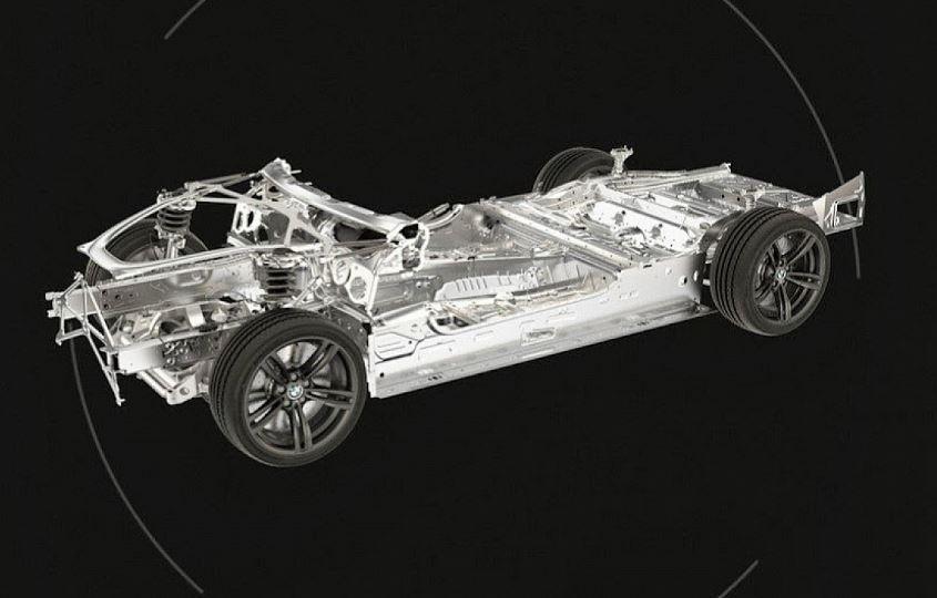 BMW`s Smaller Platforms