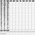 EV Sales Statistics for US, March 2015