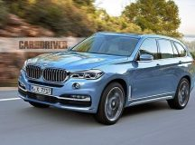 BMW X7 Gets New Rendering