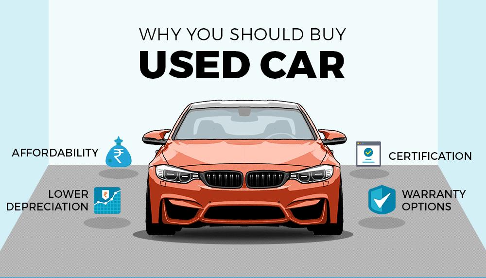 Buy the Best Used BMWs with Yorkshire Hertz Rent2Buy | BMWCoop