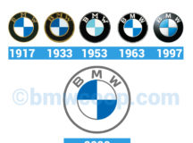 BMW-New Logo Design Since 2020