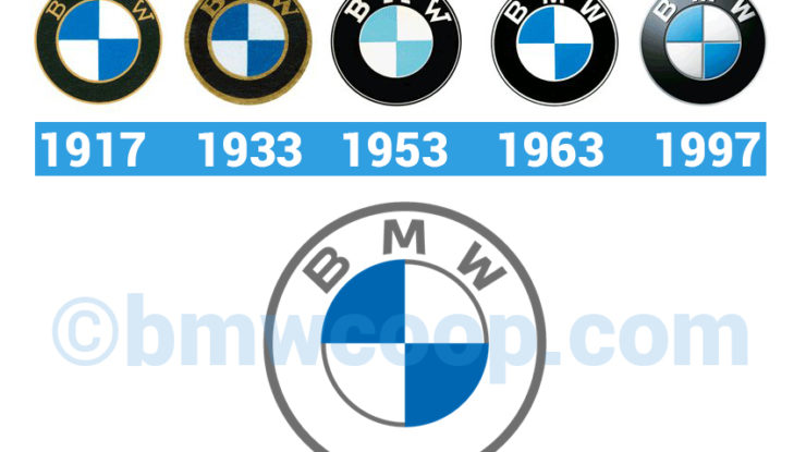 BMW-New Logo Design Since 2020